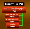 Органы власти в Шаховской